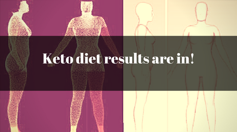 It's the finish line for Diet Roadtest #2!